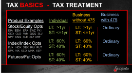 Trading_As_A_Business_IRS_Tax_Filing.png