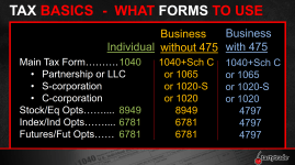 Trading_As_A_Business_IRS_Tax_Forms.png