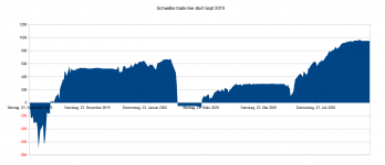 Schwalbe trade live Sept 19-20.PNG